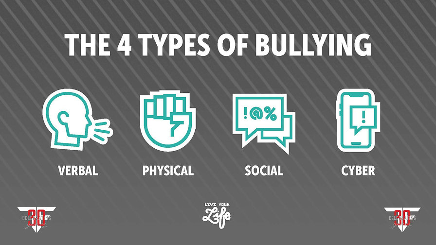 Types of Bullying_TF.jpg