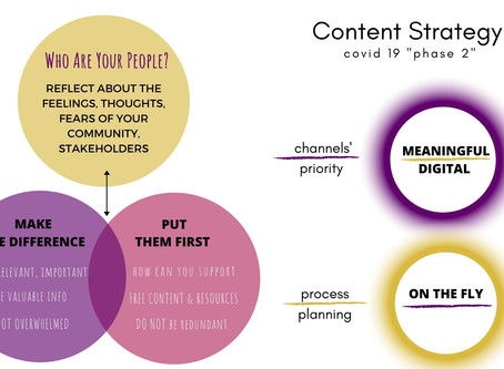 "Covid-19: Content Strategy, priorities for ""phase 2""​"