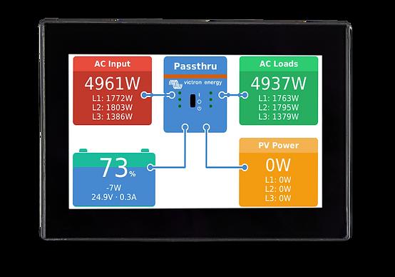 Remote panels & monitoring