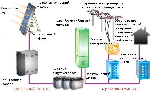 Solar_system_GreenTech