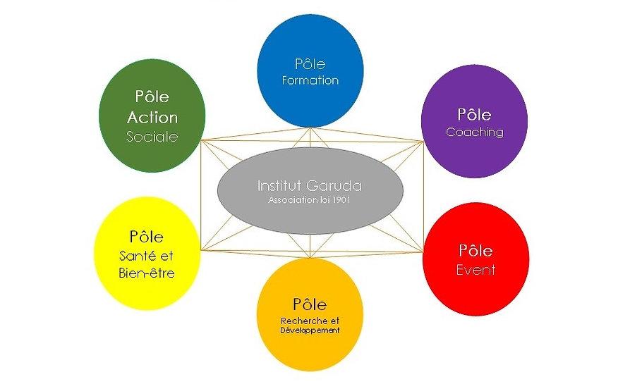 Pôle JPEG.jpg