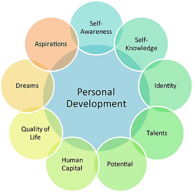 personal-development-benefits.jpeg