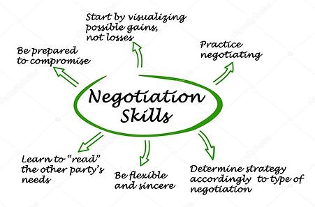 negotiation-skills.png