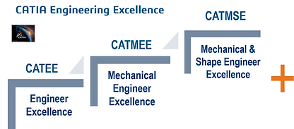CATIA CONNECTED ENGINEERING_1.png