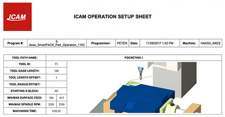 ICAM Operation Setup.jpg