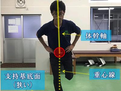 体幹トレーニング~BBトレーニングpart3~