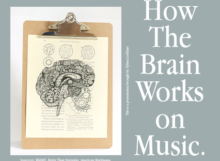 bckgrnd. prompts— How The Brain Works On Music