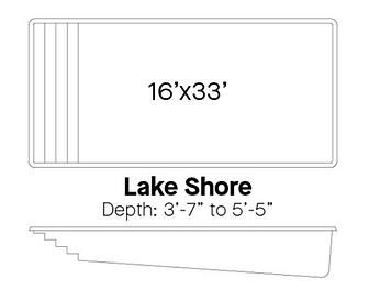 Lake Shore Specs.png