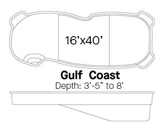 Golf Coast Specs.png