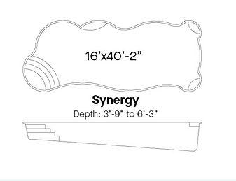Synergy Specs.png