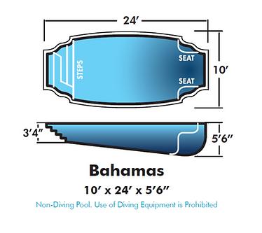 Aqua-SplashPools.com - Pool Style - Baha