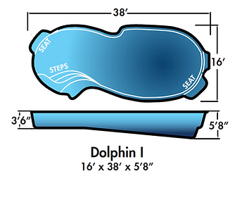 Aqua-SplashPools.com - Pool Style - Dolp
