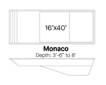 Monaco spec.png