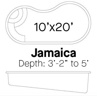 Jamaica Specs.png
