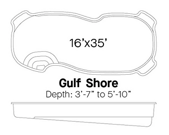Gulf Shore Specs.png