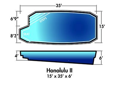 Aqua-SplashPools.com - Pool Style - Hono