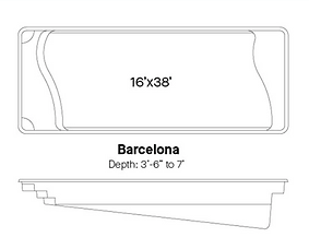 Barcelona Specs.png