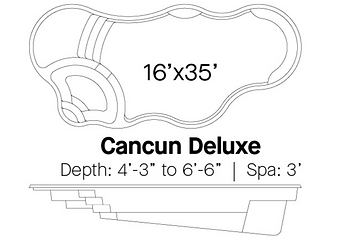 Cancun Deluxe Specs.png