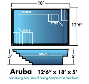 Aqua-SplashPools.com - Pool Style - Arub