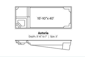 Astoria Specs.png