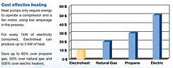 Waterco Heat Pump - Chart.png