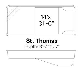 St.Thomas Specs.png
