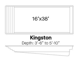 Kingston Specs.png