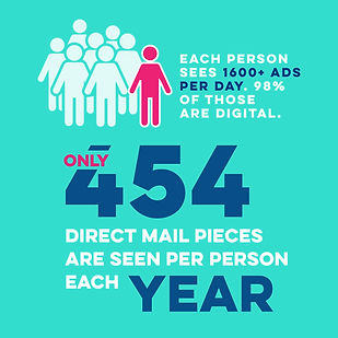 Direct Mail Infographic4.jpg