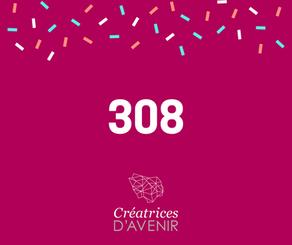 Edition 2019 : Record absolu du nombre de dossiers reçus !