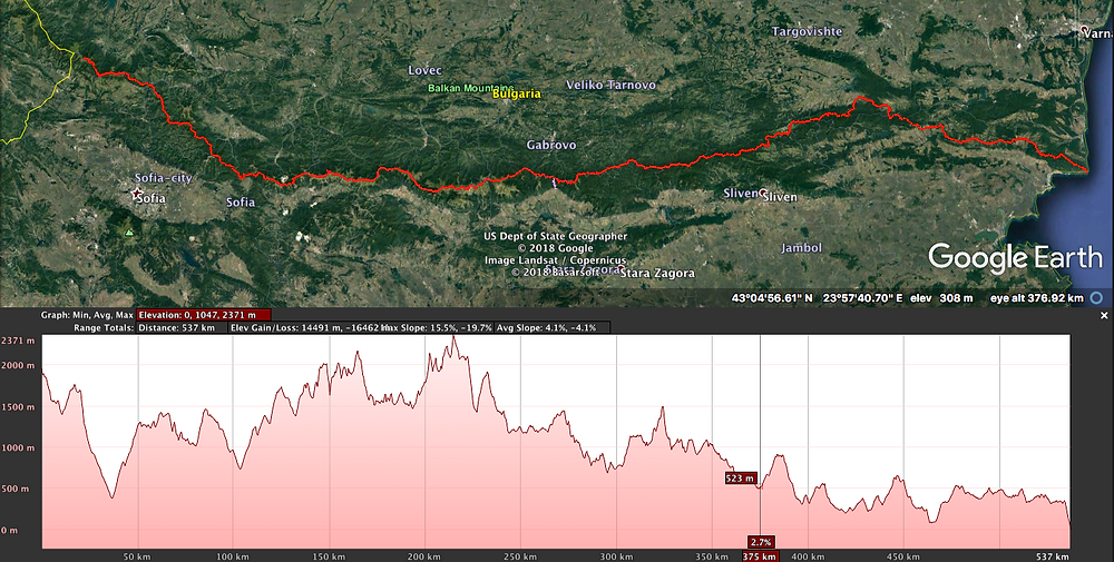 Kom Emine Elevation Profile on Google Earth