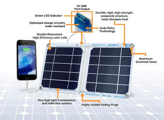USB portable solar details
