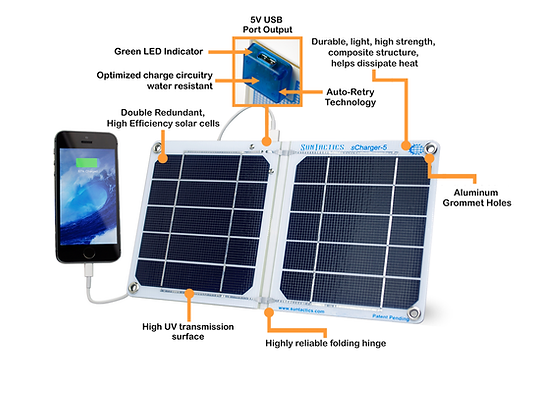 Solar charger specifications USA