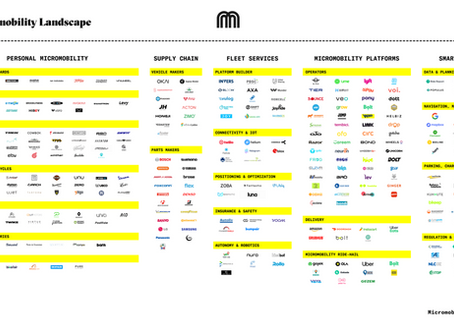 Ubiq included in the Micromobility Landscape report from Micromobility Industries