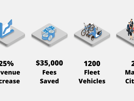 Increasing Revenues by 25 Percent — How StreetCrowd Supported ReachNow