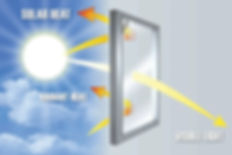 Diagram of replacement window sun reflection
