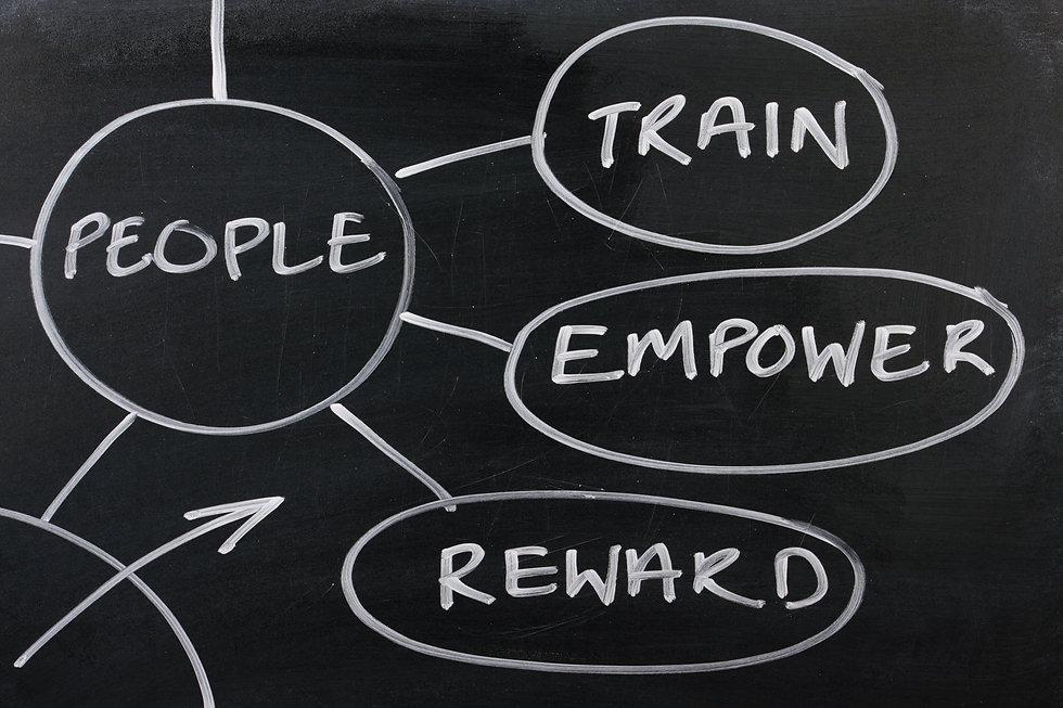 People: train, empower, reward