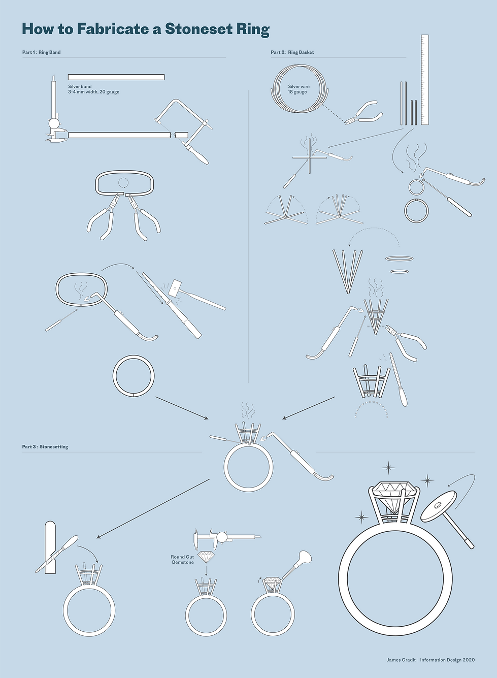 How_to_Fabricate_a_Ring-02.png