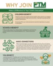 PTM Infographic.jpg