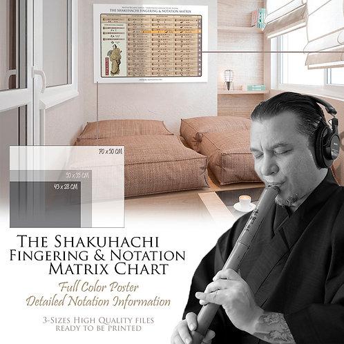 The Shakuhachi Fingering Notation Matrix Chart