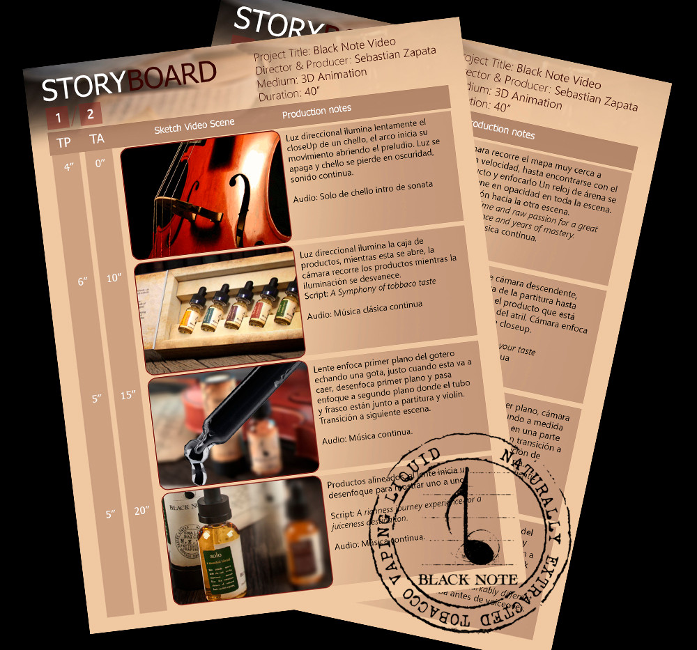 3D Video animation concept and Story Board