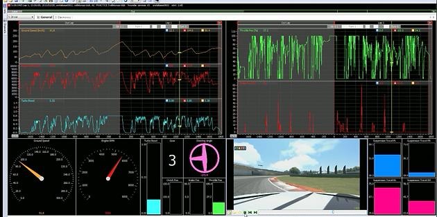 Racing Telemetry Data Analysis