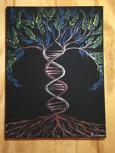 The DNA of Christ