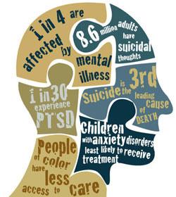 Nurturing Your Mental Health