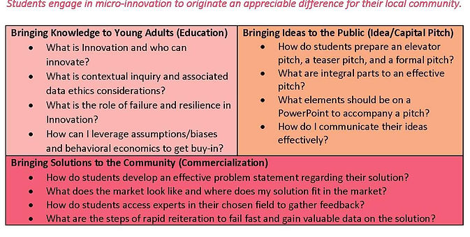 E2i One-Pager & Curriculum Overview (1)_Page_1.jpg