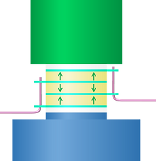 Cross section of a multiple elements compression-mode accelerometer