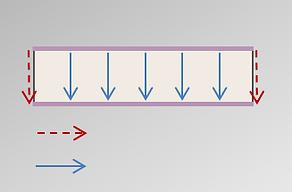 Surface versus Bulk Resistance