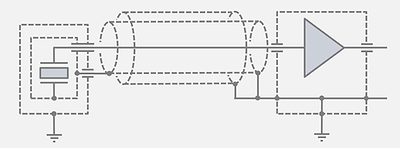 Triaxial  circuit  (accelerometer and cable)