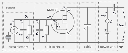 Electric diagram of a typical IEPE circuit with piezo element, MOSFET, connecting cable and power unit