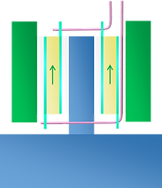 Cross section of a shear-mode accelerometer