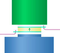 Compression mode accelerometer